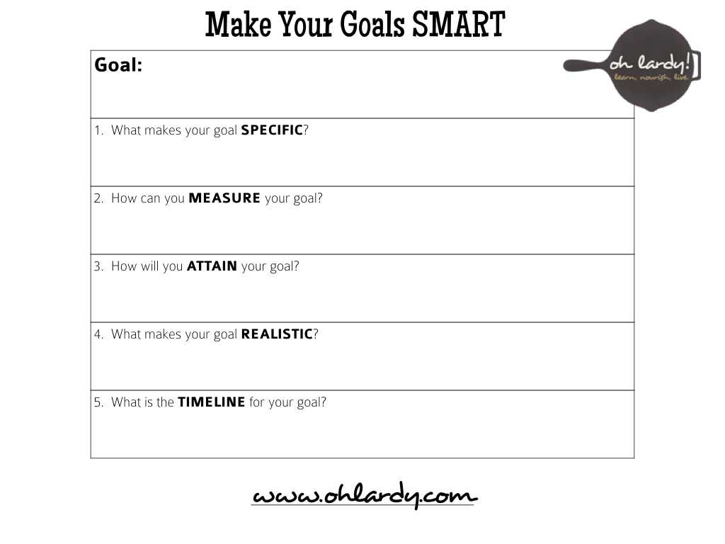 Free Leadership Worksheets as Well as Smart Goal Setting Worksheet Doc Read Line Download and