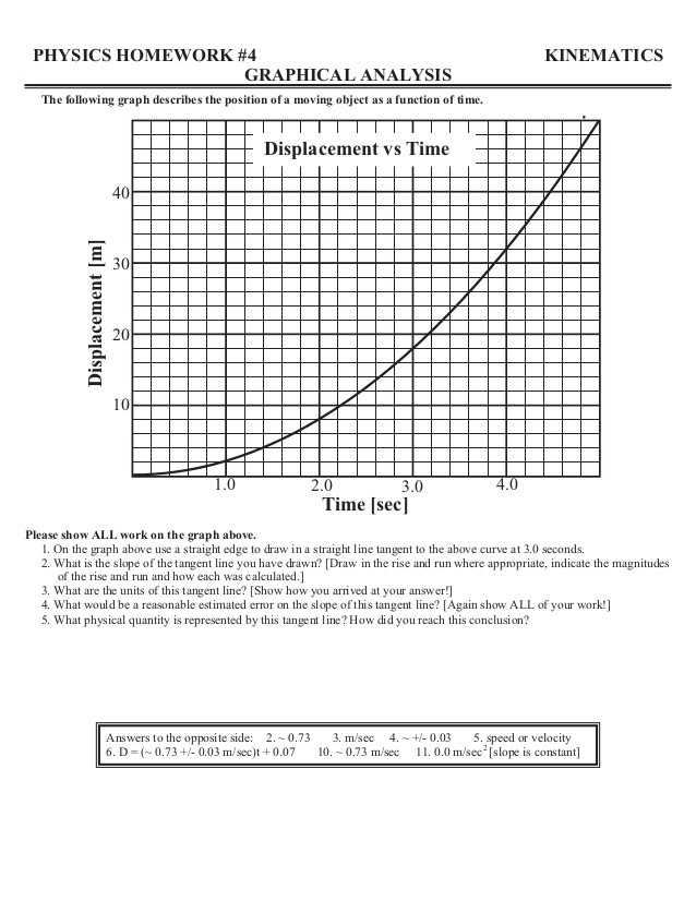 Graphical Analysis Of Motion Worksheet Answers Also Graphing Distance Vs Time Worksheet Gallery Worksheet Math for Kids