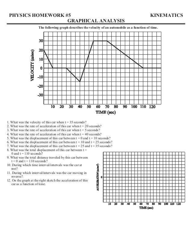 Graphical Analysis Of Motion Worksheet Answers with Home Worksheets Review