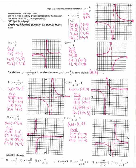 Graphing Rational Functions Worksheet 1 Horizontal asymptotes Answers or Worksheets 42 Beautiful Graphing Rational Functions Worksheet Full