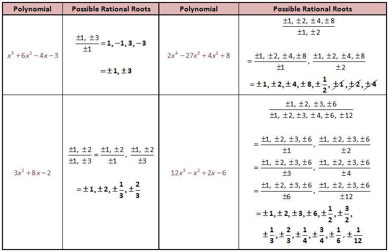 Graphing Rational Functions Worksheet Answers Also Unique Graphing Rational Functions Worksheet New Graphs Rational