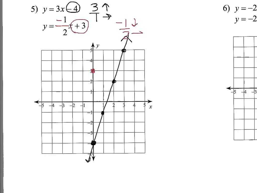 Graphing Linear Inequalities Worksheet Standard Form