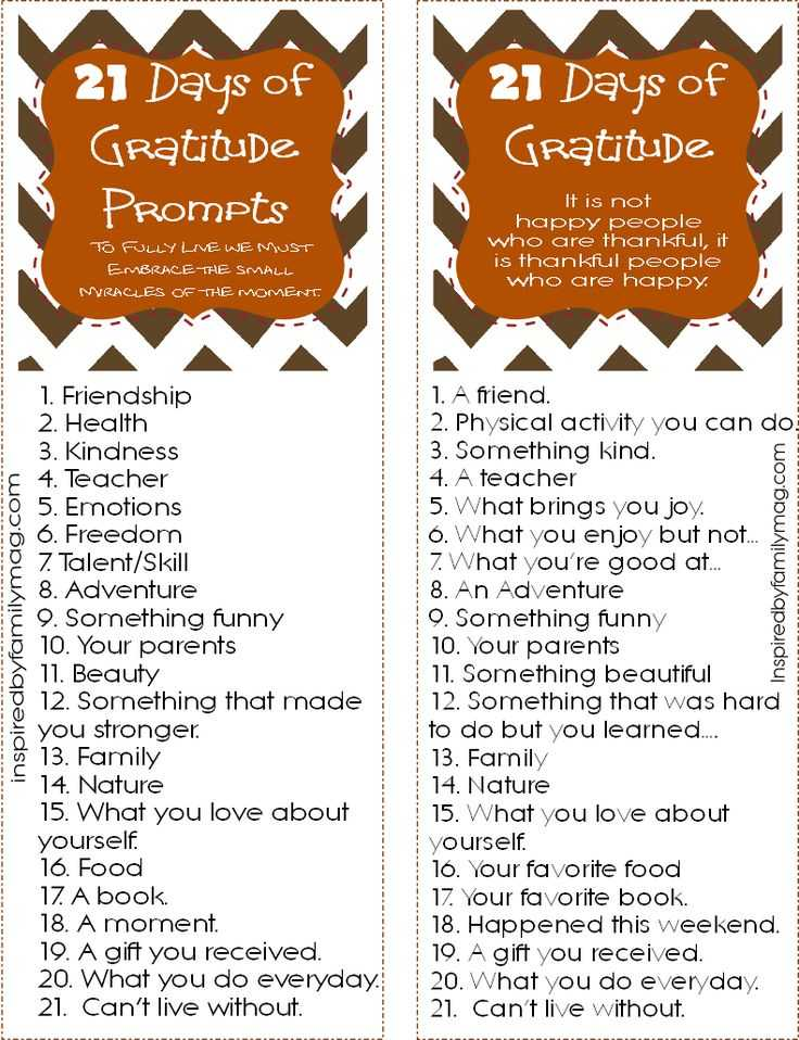 Gratitude Activities Worksheets as Well as 42 Best 30 Days Images On Pinterest