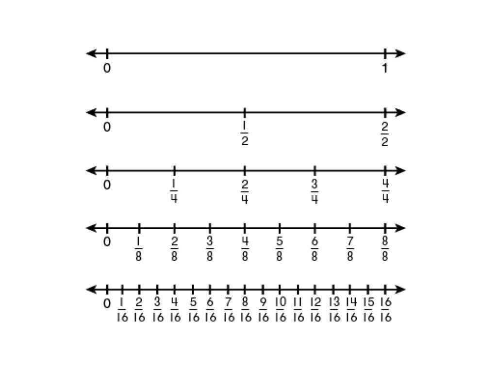 Interpreting Line Graphs Worksheet and Unique Free Fraction Worksheets for 3rd Grade Collection W