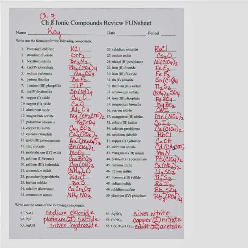 Ionic Names and formulas Worksheet Answers with Inspirational Naming Ionic Pounds Worksheet Unique Naming
