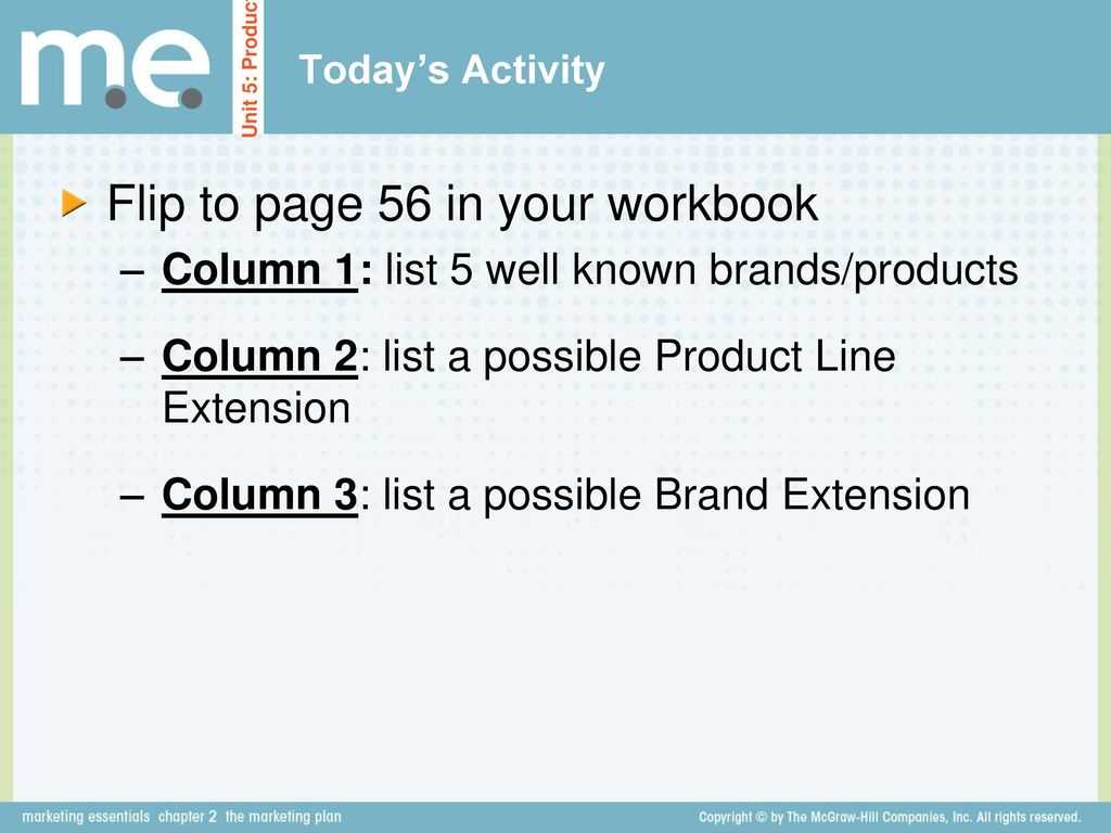 Ir A Infinitive Worksheet Answers Also Brand Extension Ppt