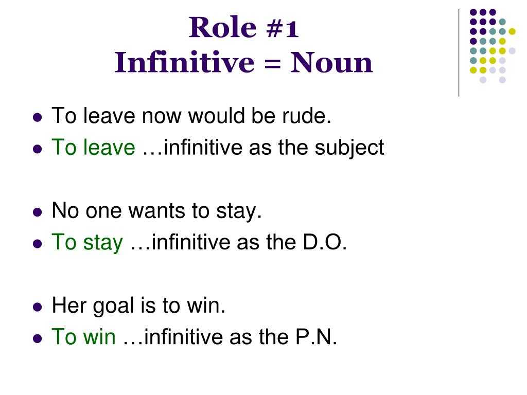 Ir A Infinitive Worksheet Answers as Well as Embed Of the Infinitive and the Infinitive Phrase