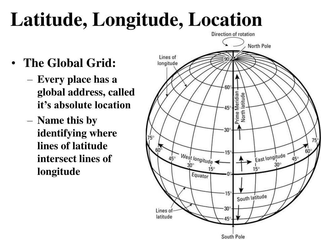 Latitude and Longitude Practice Worksheets or Lines Latitude are Called Info