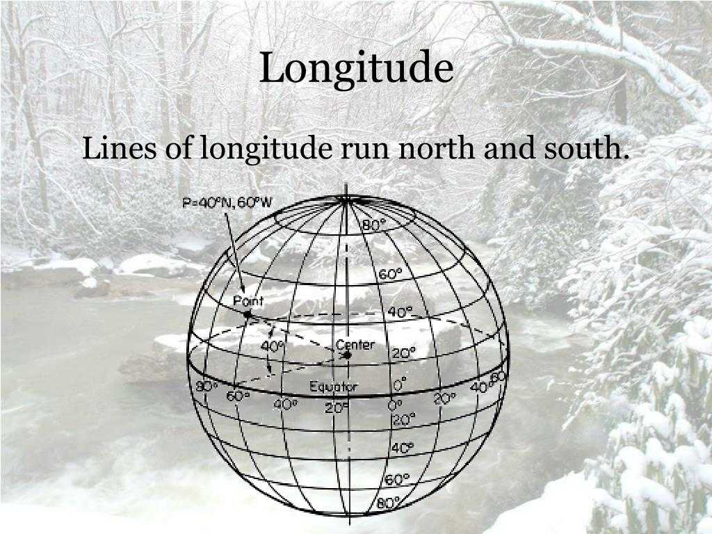 Latitude and Longitude Practice Worksheets together with Cozumel Latitude Longitude Absolute and Relative Auto Genera
