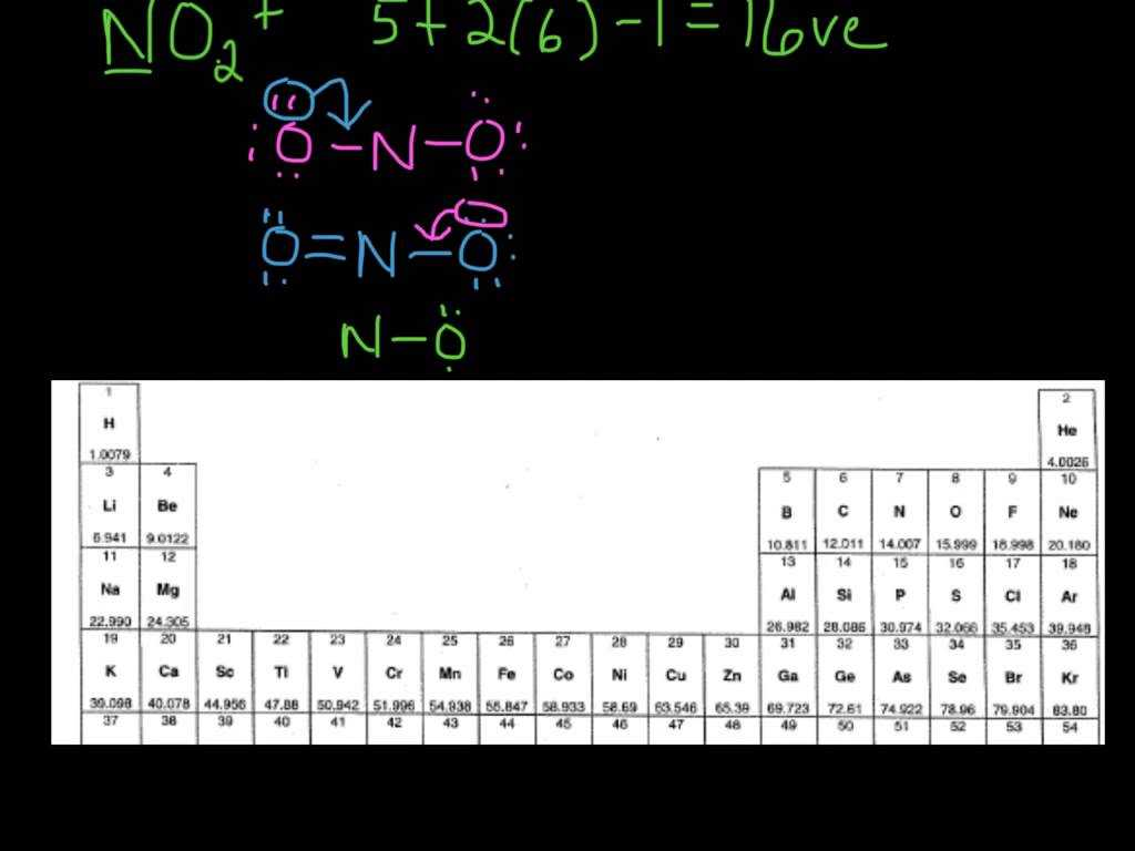 Lewis Structures Part 1 Chem Worksheet 9 4 Answers or Example 3 Drawing the Lewis Structure for No2
