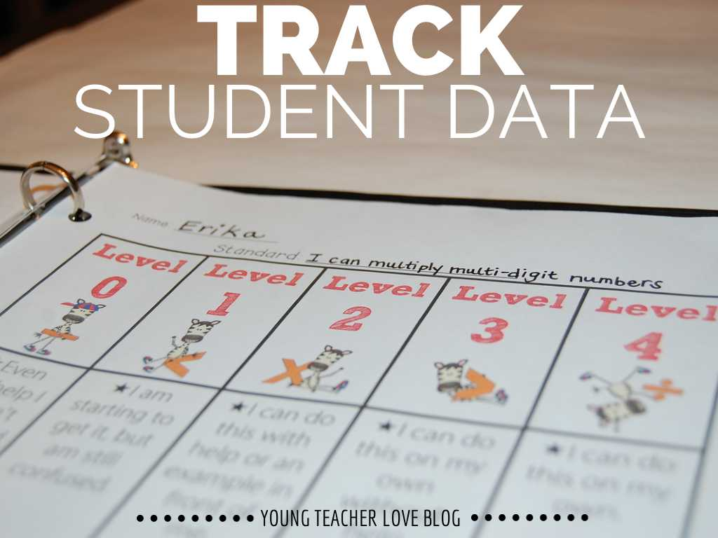 Life Skills for High School Students Worksheets together with How to Implement Student Data Tracking In the Classroom Stud