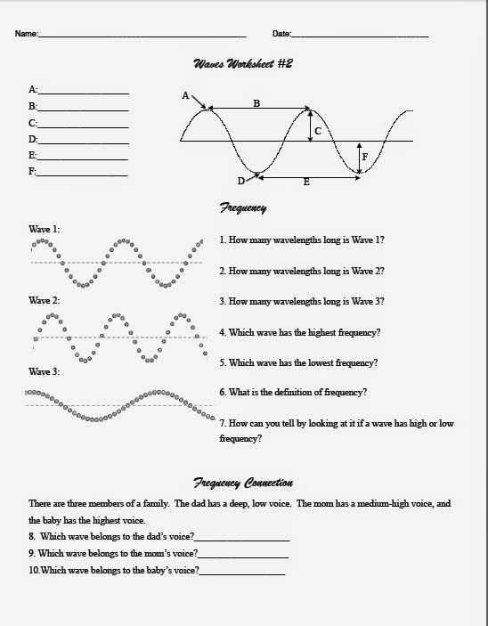 Light Waves Chem Worksheet 5 1 Answer Key Also Teaching the Kid Middle School Wave Worksheet