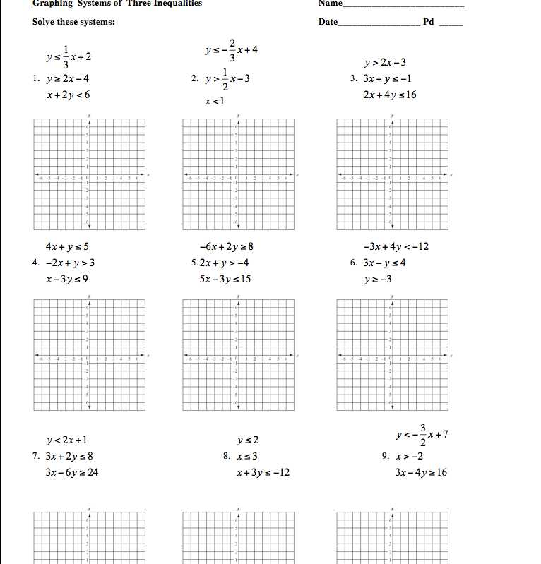 Linear Equations Worksheet Also Worksheets 48 Inspirational Inequalities Worksheet Full Hd Wallpaper