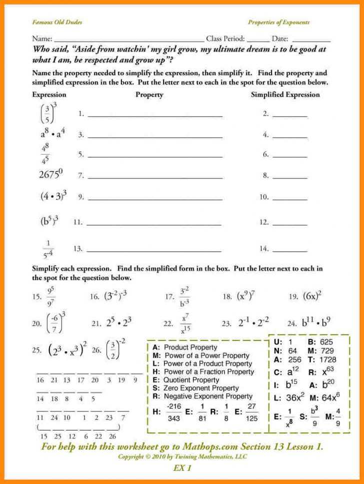 Math Properties Worksheet Pdf Along with Multiplications Multiplication Properties Worksheet 3rd Grade