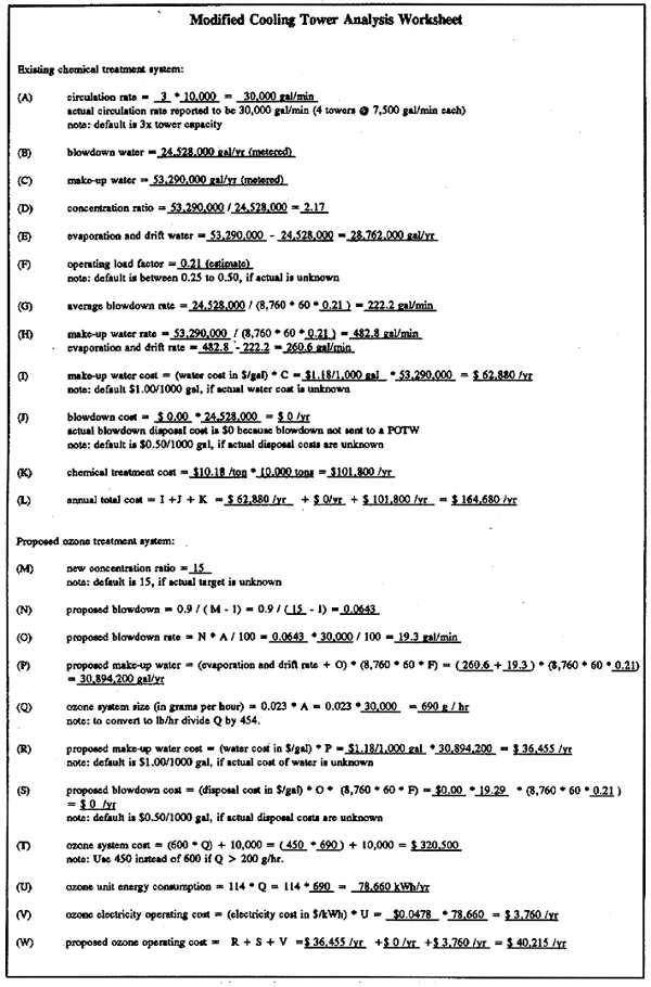 Methods Of Heat Transfer Worksheet Answers with Heat Transfer Worksheet Cadrecorner