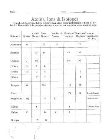 Most Common isotope Worksheet 1 and isotope Worksheet Kidz Activities