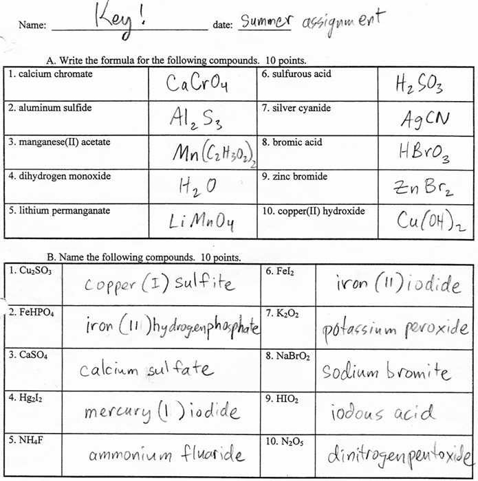 Most Common isotope Worksheet 1 or Most Mon isotope Worksheet 1 New isotope Practice Worksheet