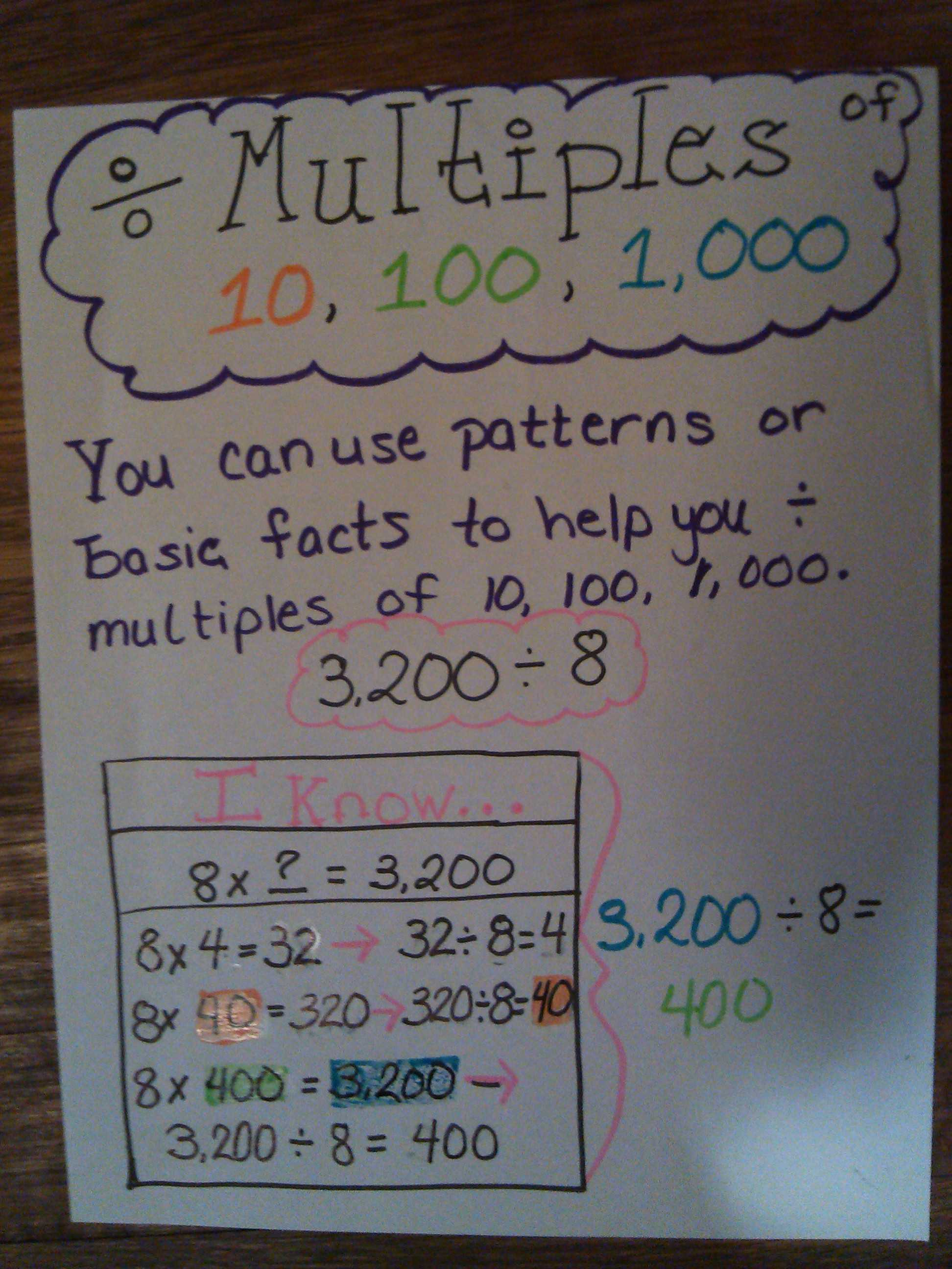 Multiplying Decimals by whole Numbers Worksheet with Multiples 10 and 100 Worksheets Gallery Worksheet Math for Kids