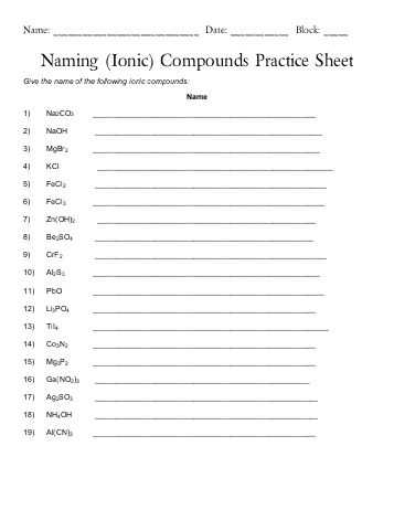 Naming Ions and Chemical Compounds Worksheet 1 or Naming Ionic Pounds Worksheet Naming Ionic Pounds Practice