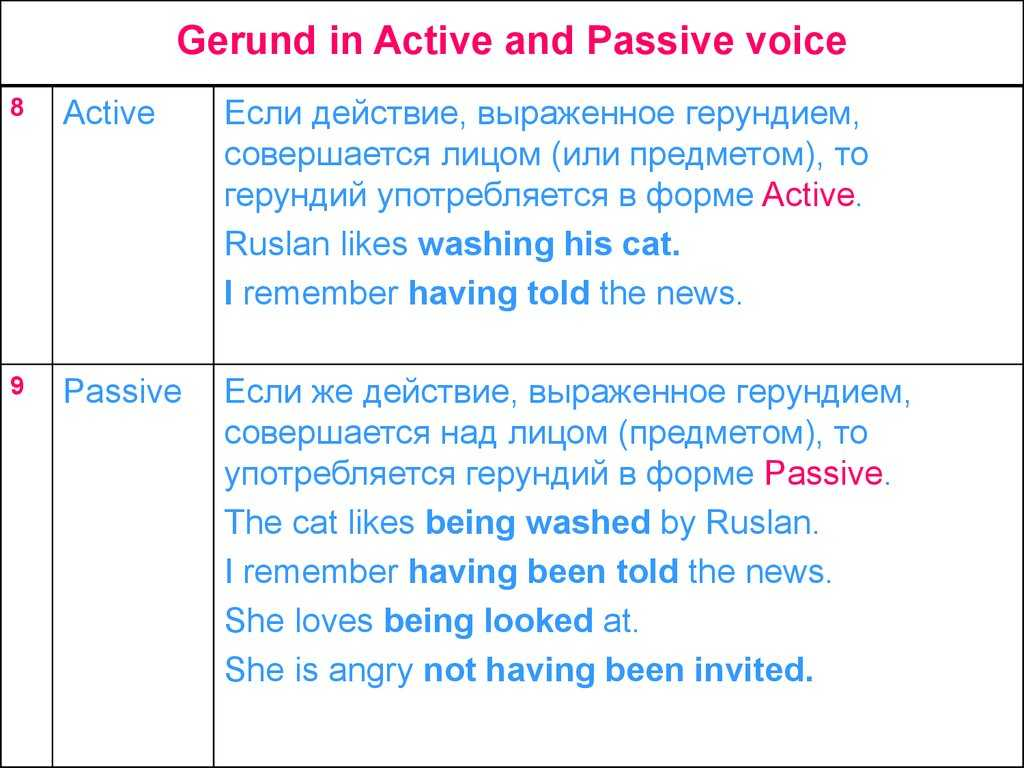 Passive Voice Worksheets as Well as Grammar Gerund 911 Grades Online Presentation