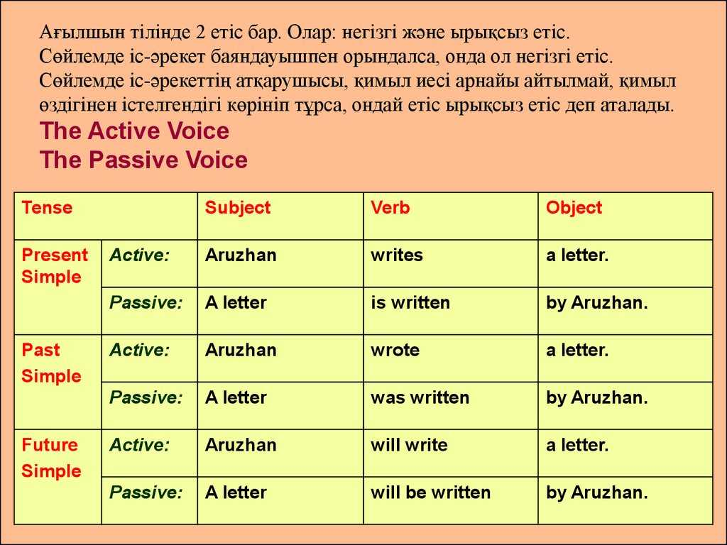 Passive Voice Worksheets or Passive Voice Presentation Auto General