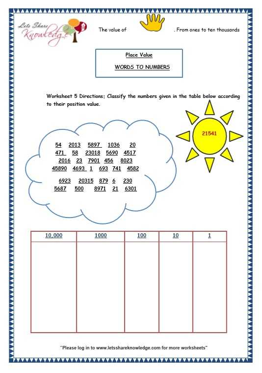 Place Value Worksheets Grade 5 and Grade 3 Maths Worksheets 5 Digit Numbers 2 4 Place Value and Face