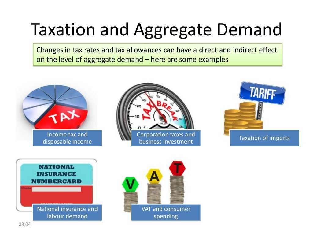 Sales Tax and Discount Worksheet and Taxation and Aggregate Demand Changes