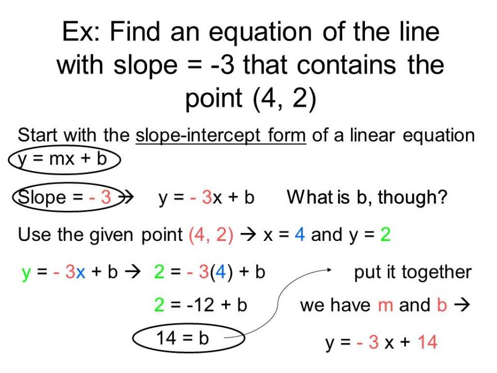 Slope Intercept form Worksheet with Answers Also How to Do Slope Intercept form Nyglrcinfo Nyglrc