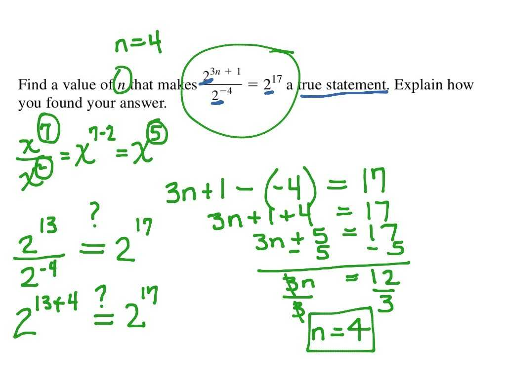 Slope Intercept form Worksheet with Answers or Unique Simplify Exponents Worksheets Mold Math Exercises