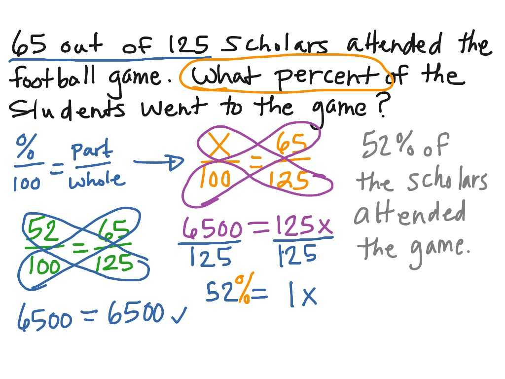 Solve and Graph the Inequalities Worksheet Answers or Percent Proportion Worksheet 765fb2312a9b Battk