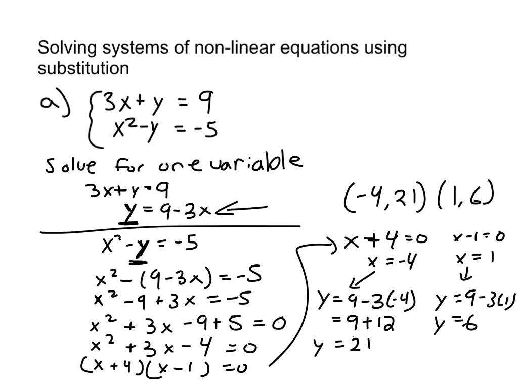 Solving Systems Of Linear Equations by Substitution Worksheet as Well as Nonlinear Equations Bing Images