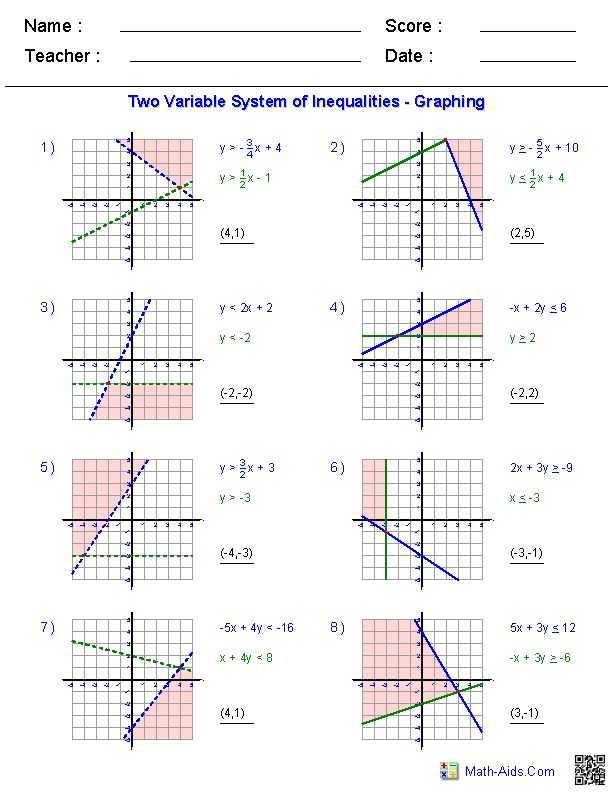 Solving Systems Of Linear Inequalities Worksheet as Well as 49 Best Math Images On Pinterest