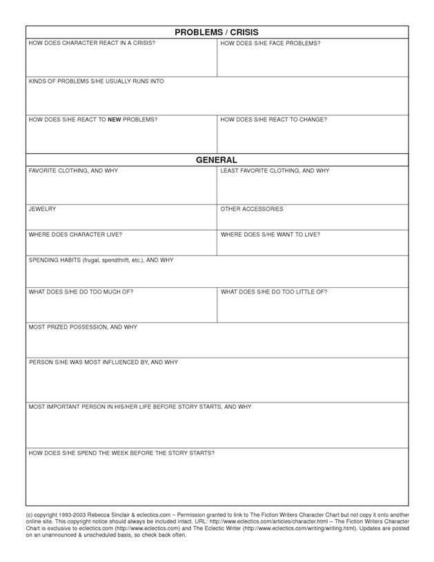Technical Writing Worksheets Also 223 Best Writing Worksheets Templates & Pdf Images On Pinterest