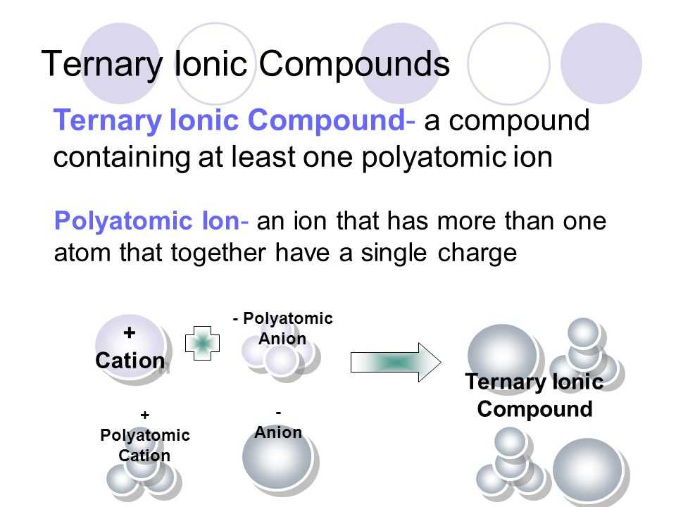 Ternary Ionic Compounds Worksheet as Well as Chapter 2a Antacids Ppt