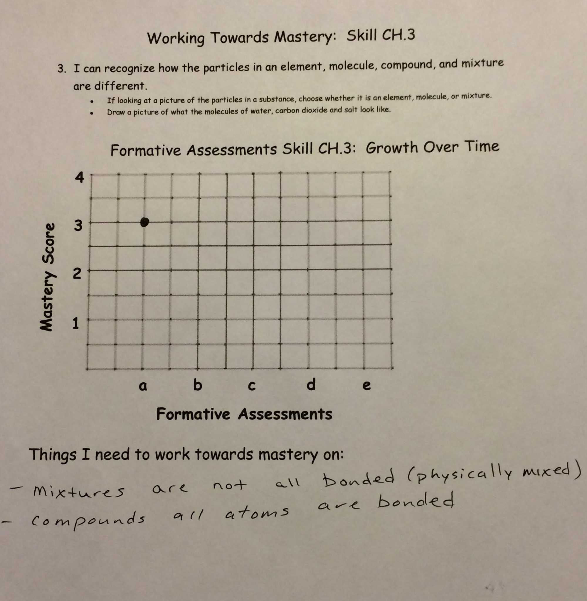 The Engineering Design Process Worksheet Answers as Well as Lesson Marshmallow Molecules