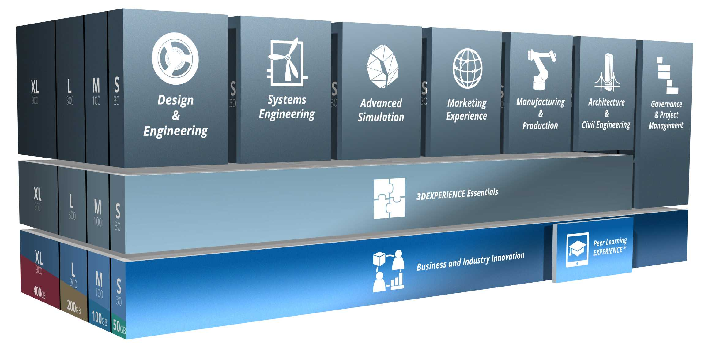 The Engineering Design Process Worksheet Answers with 3dexperience for Academia