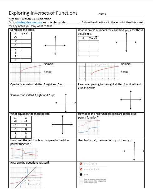 Transformations Worksheet Algebra 2 Also 224 Best Math Goo S Images On Pinterest