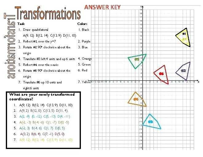 Transformations Worksheet Algebra 2 or Worksheets 46 Re Mendations Transformations Worksheet Hi Res
