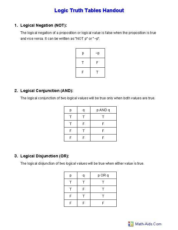 Truth Table Worksheet with Answers as Well as Citizenship In the World Worksheet