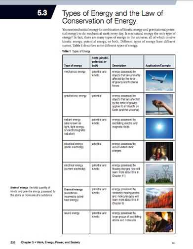 Types Of Energy Worksheet together with 15 Best Gr5 Sci Conservation Of Energy Images On Pinterest
