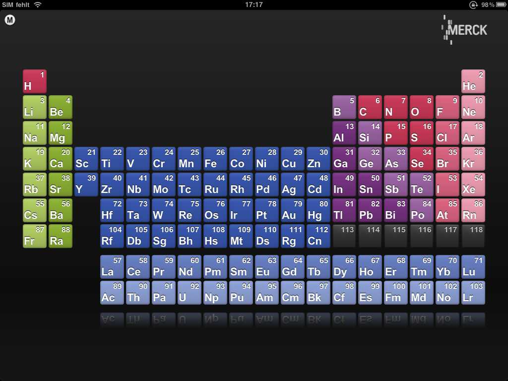 Using the Periodic Table Worksheet with 49 Merck Periodic Table Ipad App Merck Ipad App Table Perio