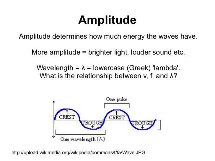 Waves sound and Light Worksheet Answer Key together with Waves Grade 10 Physics 2012