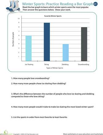 Winter Math Worksheets as Well as Winter Sports Practice Reading A Bar Graph