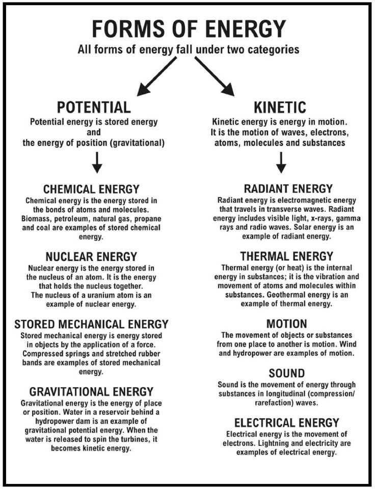 Work Power Energy Worksheet and 18 Best Energy and Motion Images On Pinterest