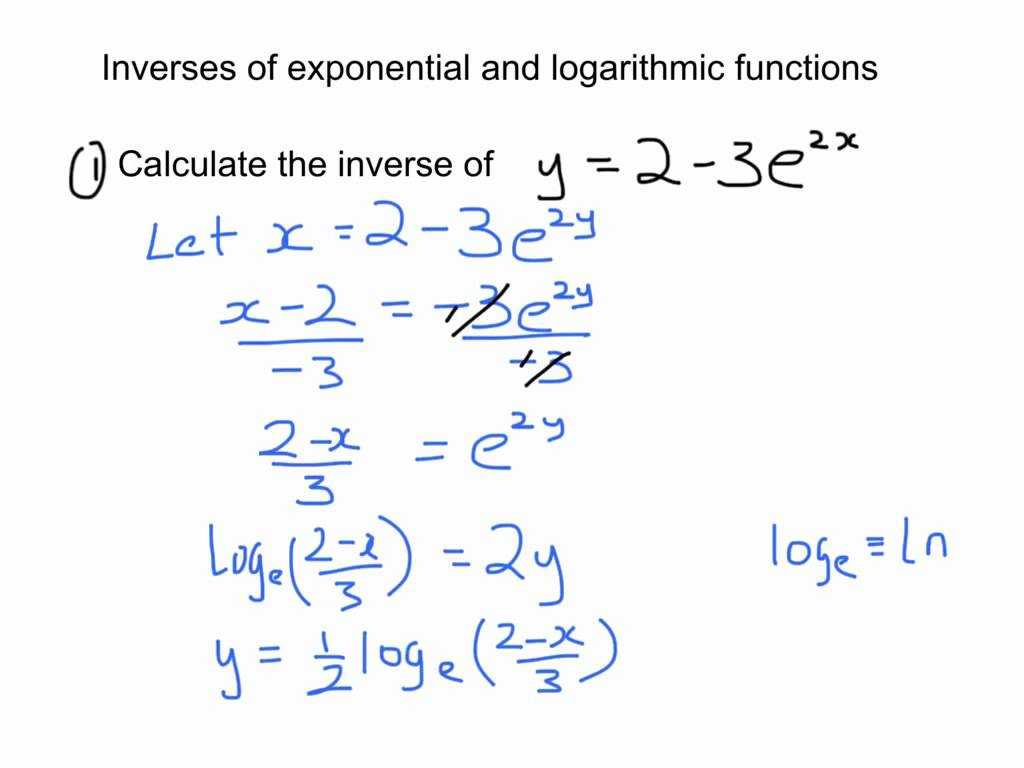 Worksheet 7.4 Inverse Functions with Inverses Of Exponential and Logarithmic Functions