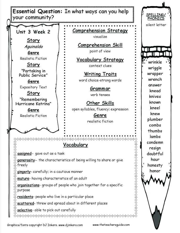 Worksheets On Bullying for Elementary Students as Well as Bullying Coloring Pages Full Size Worksheet Bullying Worksheets
