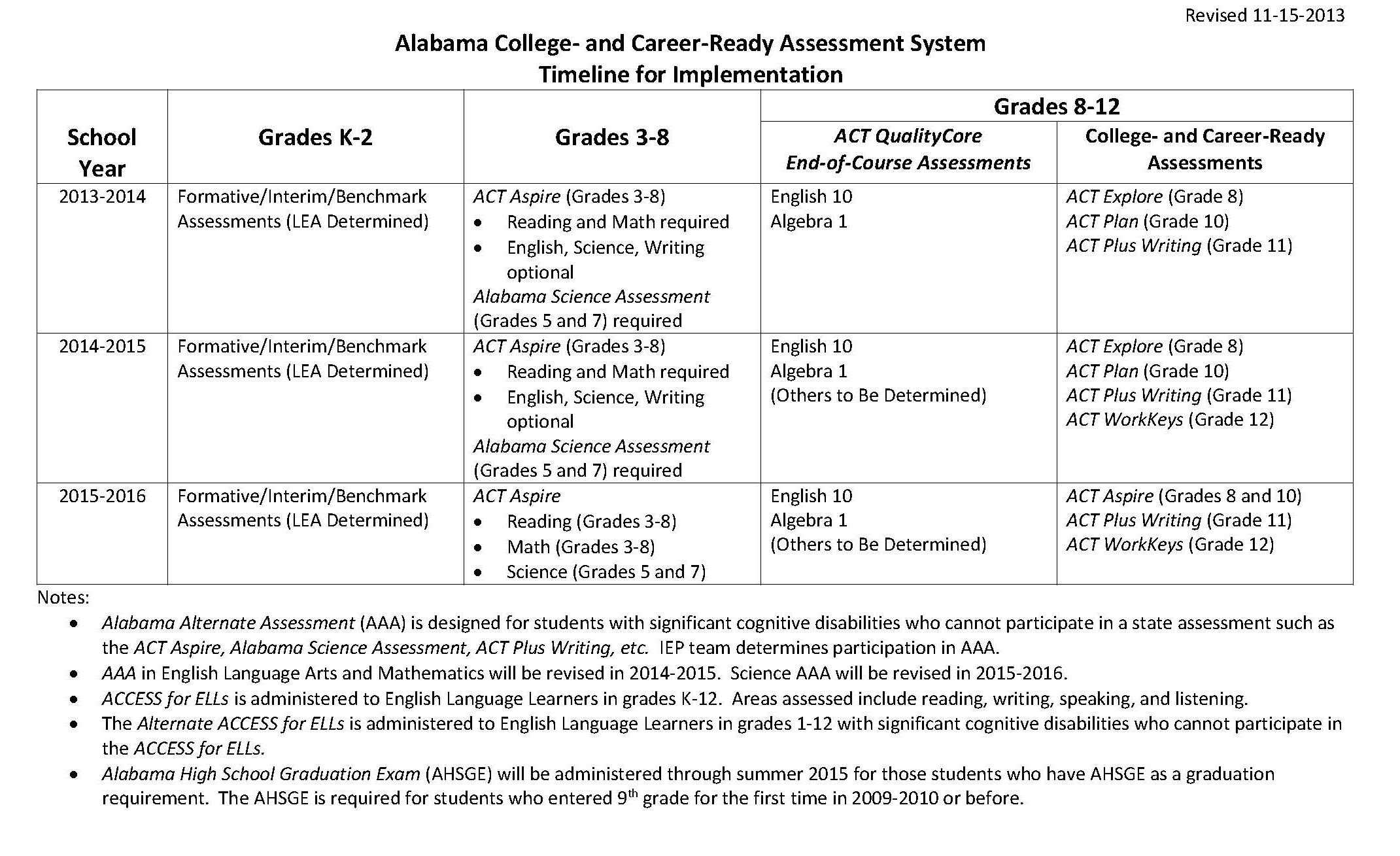 3rd Grade Geometry Worksheets Also Alabama School Connection New Tests for Our Children In