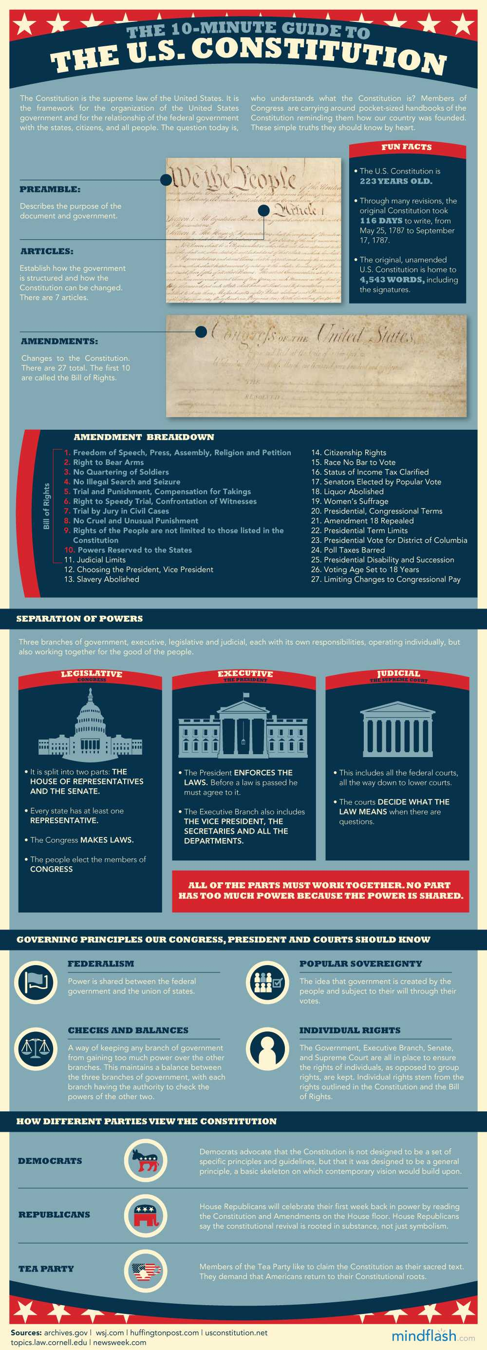 Constitutional Principles Worksheet with Historymalden the Constitution