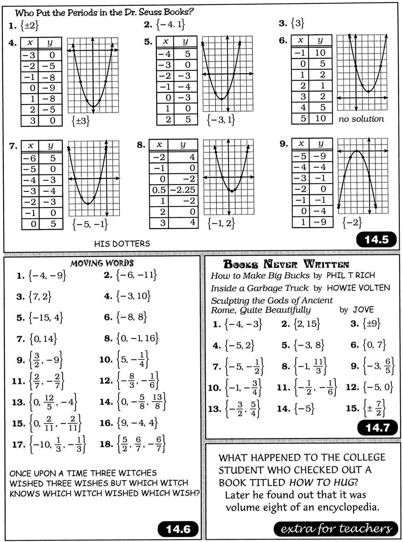 Did You Hear About Math Worksheet Algebra with Pizzazz Answers Along with Moving Words Worksheet C 55 Answers Kidz Activities
