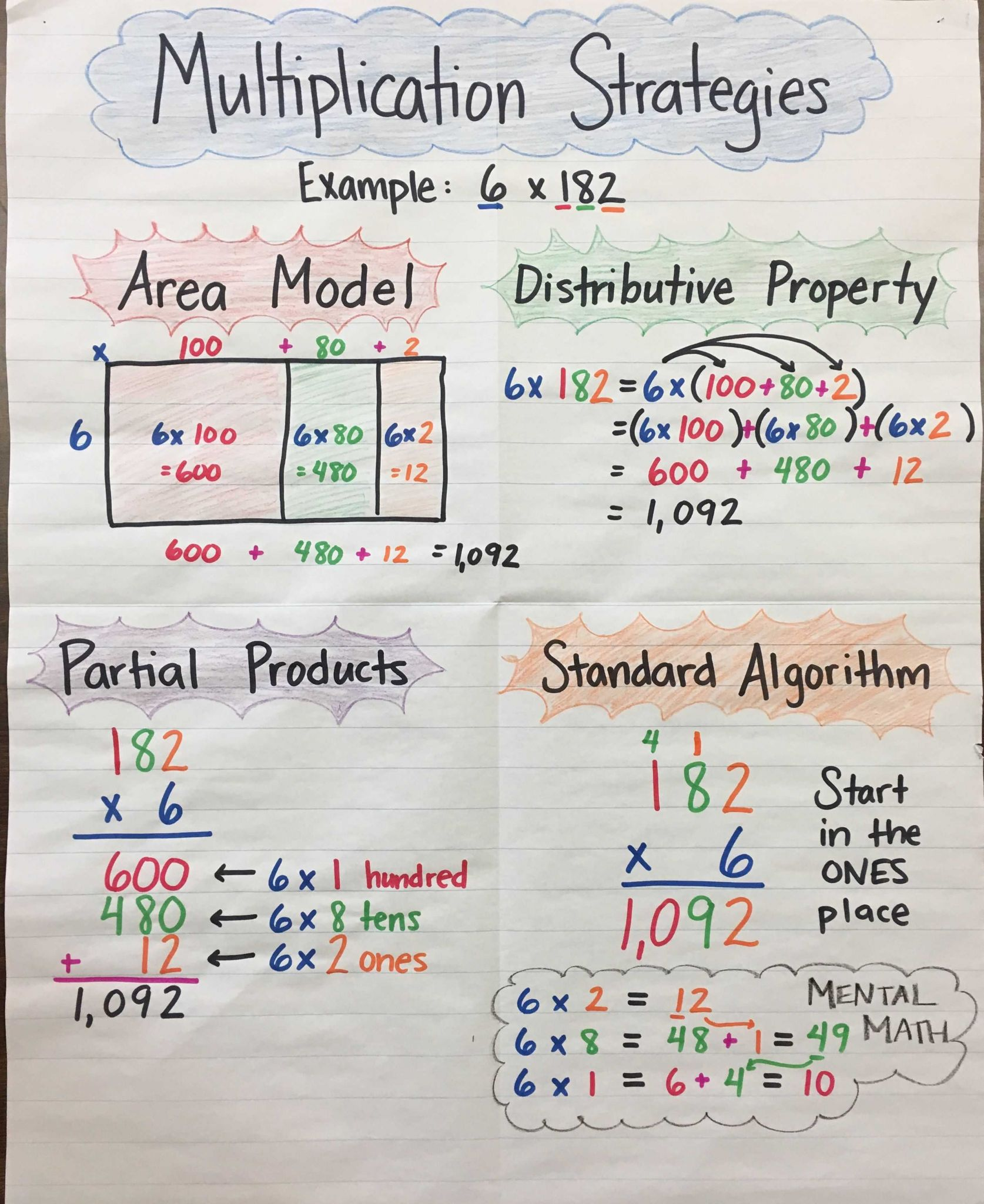 Factoring Distributive Property Worksheet Answers With